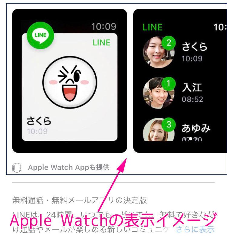AppleWatch 表示イメージ