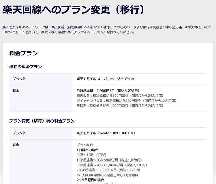 【画像説明】楽天モバイルUN-LIMIT VIへプラン変更!申し込みから初期設定